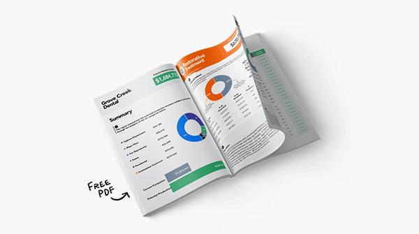 Dental practice analytics Growth Report